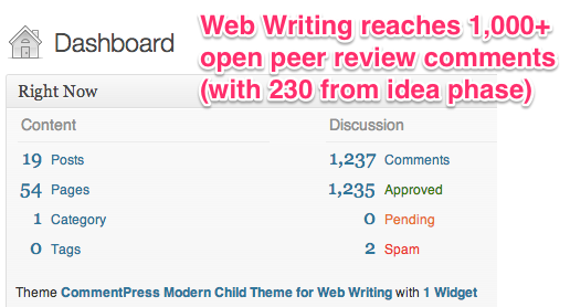 WebWriting1000comments